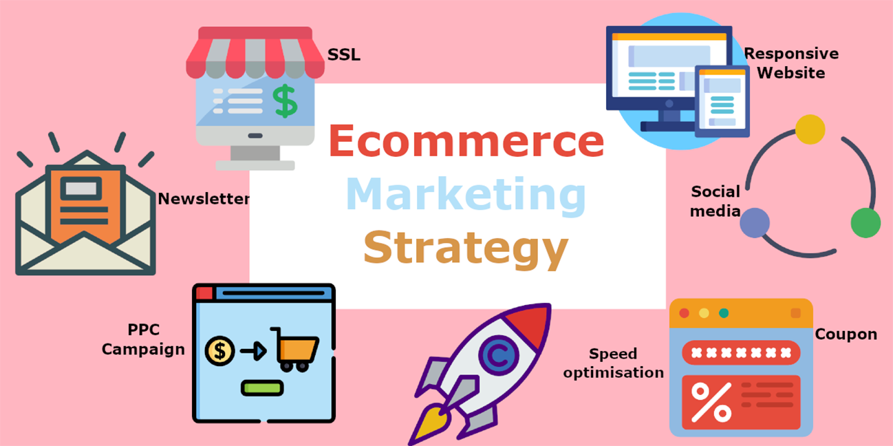 e-commerce strategy definition